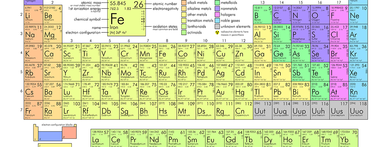 Periodic_table_large3