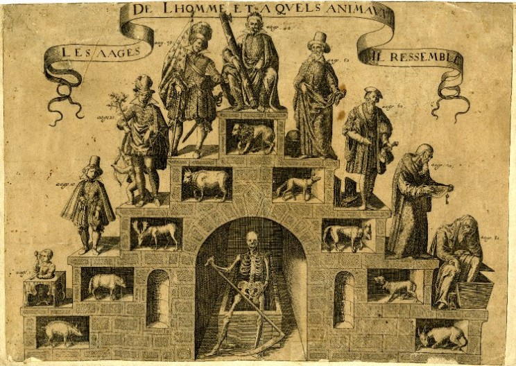 Image Credit: 'Les Aages de Lhomme et a Qvels Animavx il ressemble' (Late Sixteenth Century), Public Domain via Wikimedia Commons.