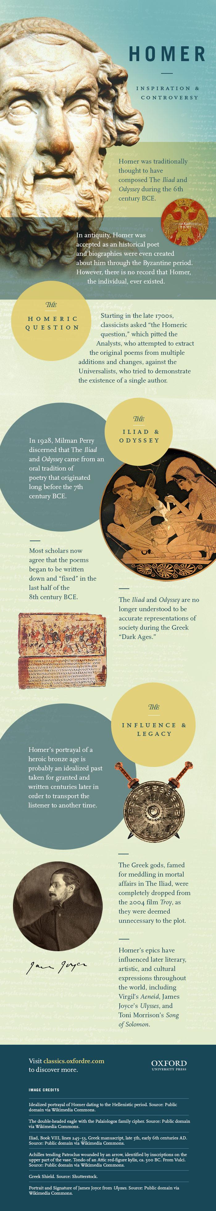 ocd-infographic_homer_r5