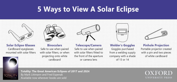 What Are The Best Ways To View A Solar Eclipse